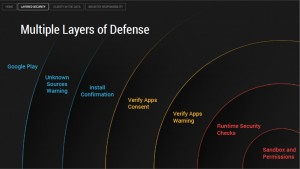 android-security-multiple-layers