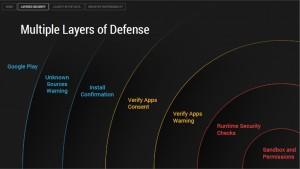 seguridad-en-android-proteccion-malware-