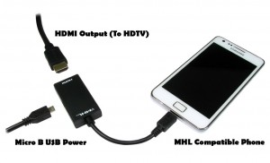 How To Connect Phone To Tv With Hdmi Cable: How to connect a smartphone or tablet to a screen via MHL - Hexamobrh:hexamob.com,Design