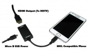 MHL-3-es