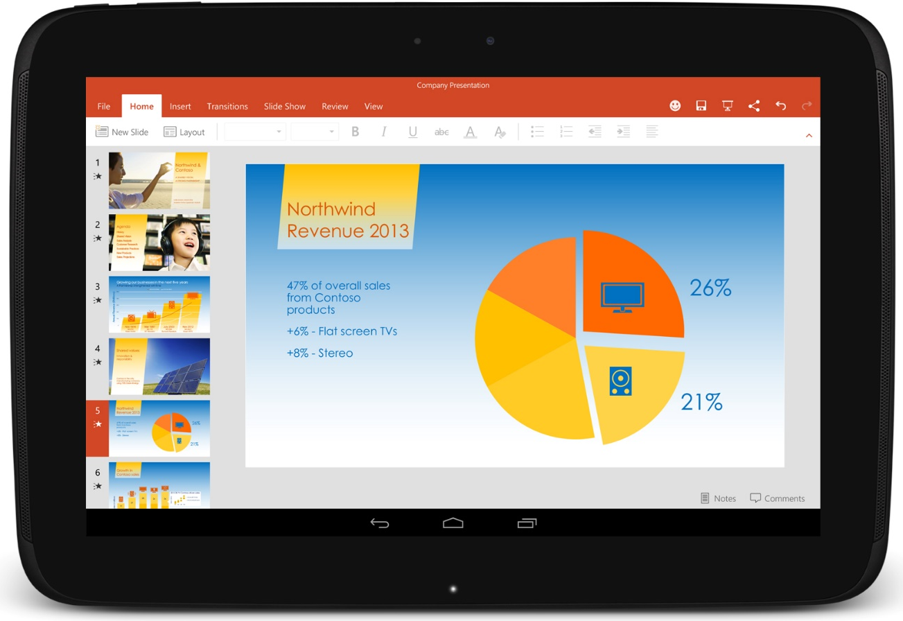 Microsoft lanza las versiones definitivas de Word, Excel y PowerPoint para tablets Android