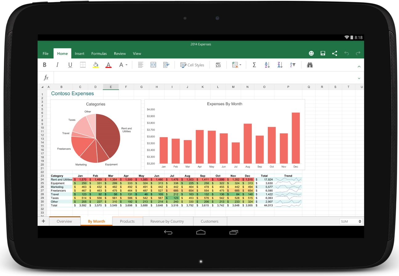 Microsoft releases the final versions of Word, Excel and PowerPoint for Android tablets