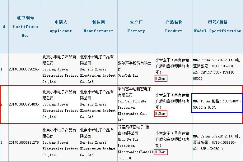 Xiaomi_Chromecast_1_es