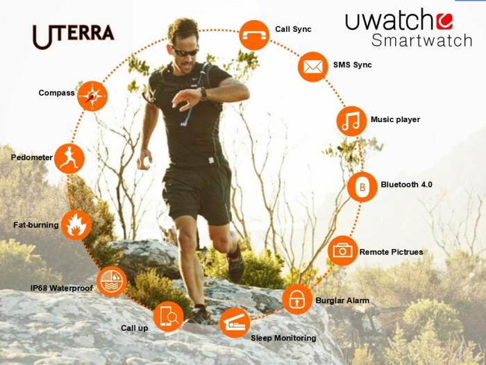 U Watch U Terra Review 3