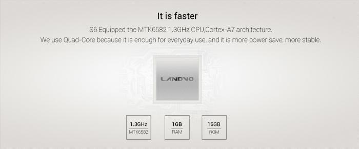 Landvo S6 Review