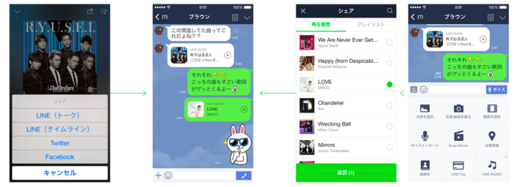 Line também está pronto para competir com Spotify 1