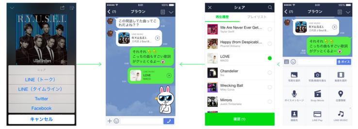 Line tampién está preparado para competir con Spotify 1