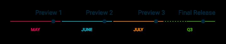 Android M Developer Preview 3 lançamento adiado 1