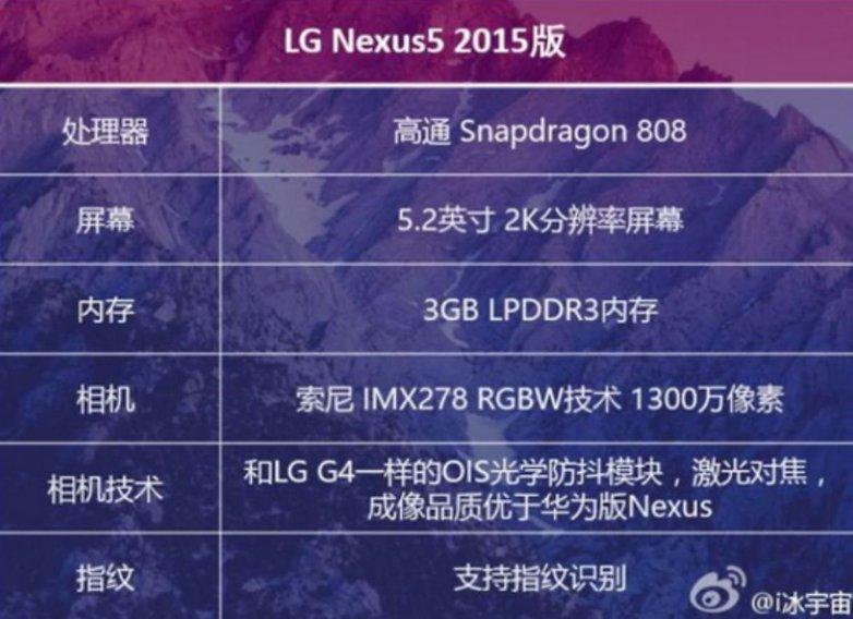 Posible fecha de lanzamiento del LG Nexus 5 2015 de Google 1
