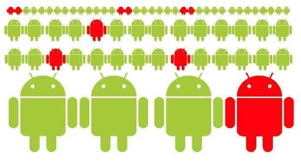 400 milhoes de Android ainda ficam expostos a malwares 1
